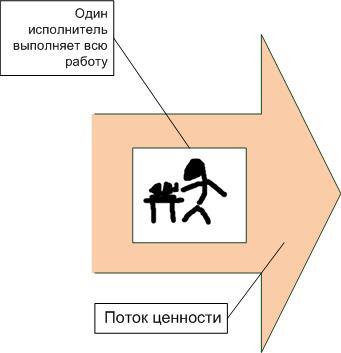 тривиальная структура